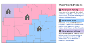 Winter Storm Watch, Warning, Advisory
