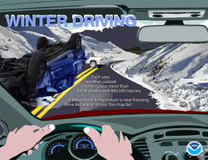 Winter Driving Dangers